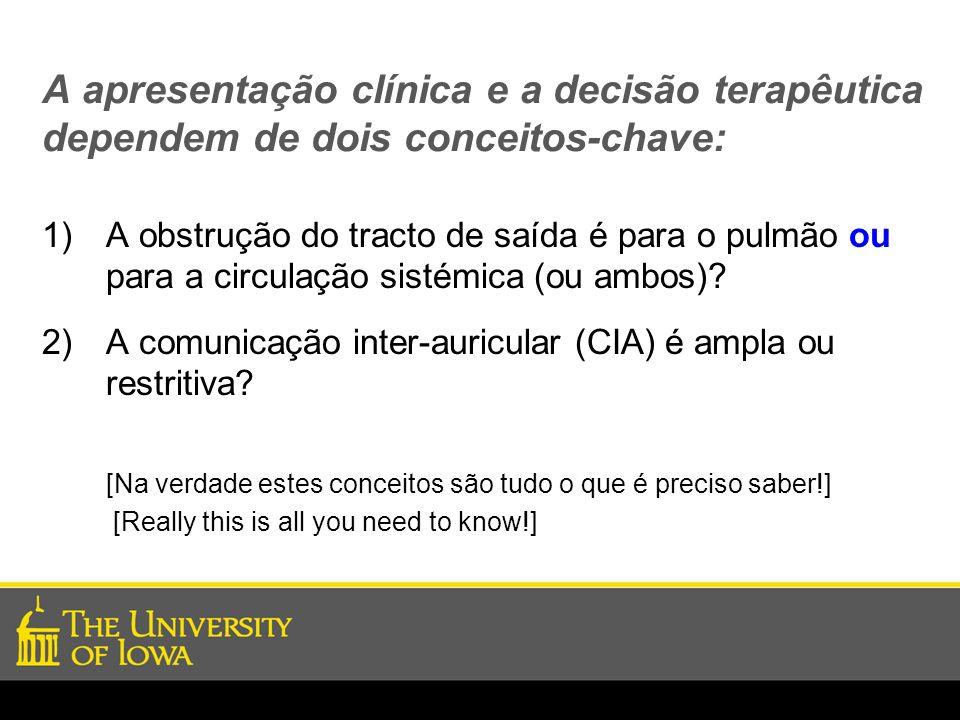 A apresentação clínica e a decisão terapêutica dependem de dois conceitos-chave: 1)A obstrução do tracto de saída é para o pulmão ou para a circulação