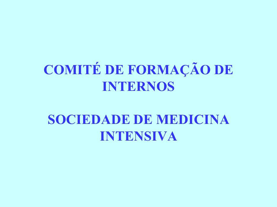 ÉTICA EM CUIDADOS INTENSIVOS Recusa de tratamento para suporte de vida Morte Cerebral e Doação de Órgãos Versão Original: Horacio F.