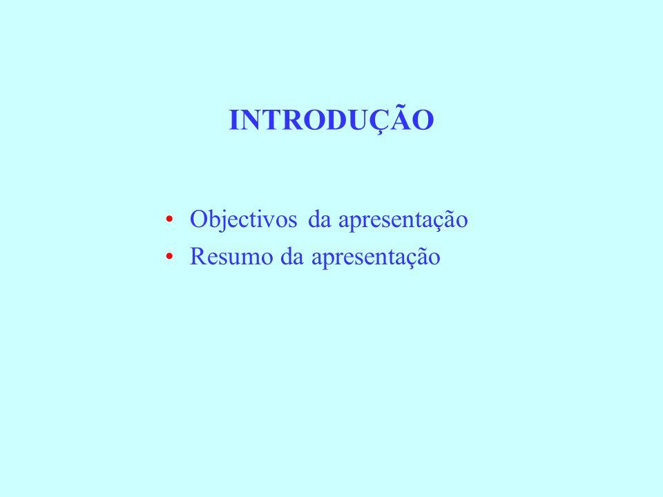 INTRODUÇÃO Objectivos da apresentação Resumo da apresentação