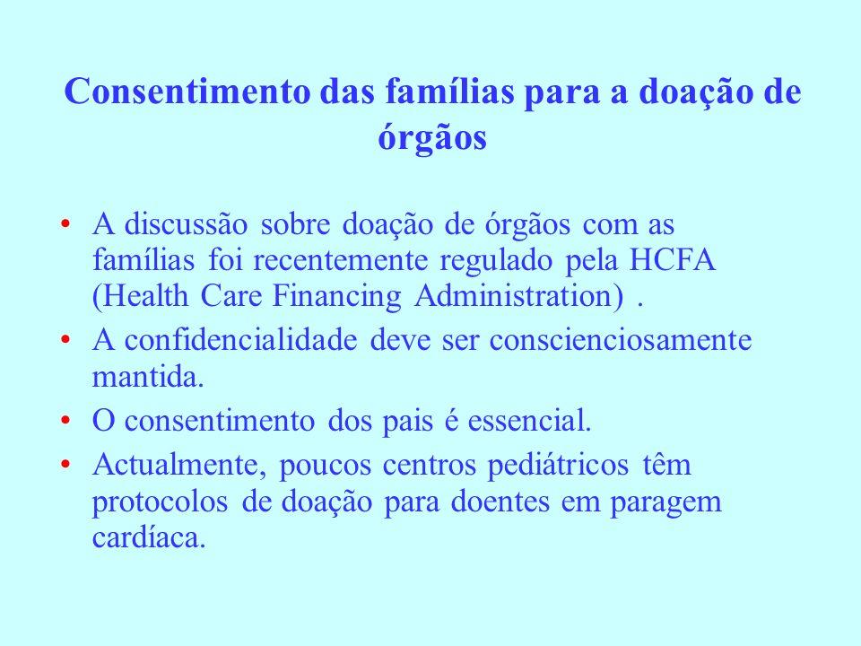 Consentimento das famílias para a doação de órgãos A discussão sobre doação de órgãos com as famílias foi recentemente regulado pela HCFA (Health Care