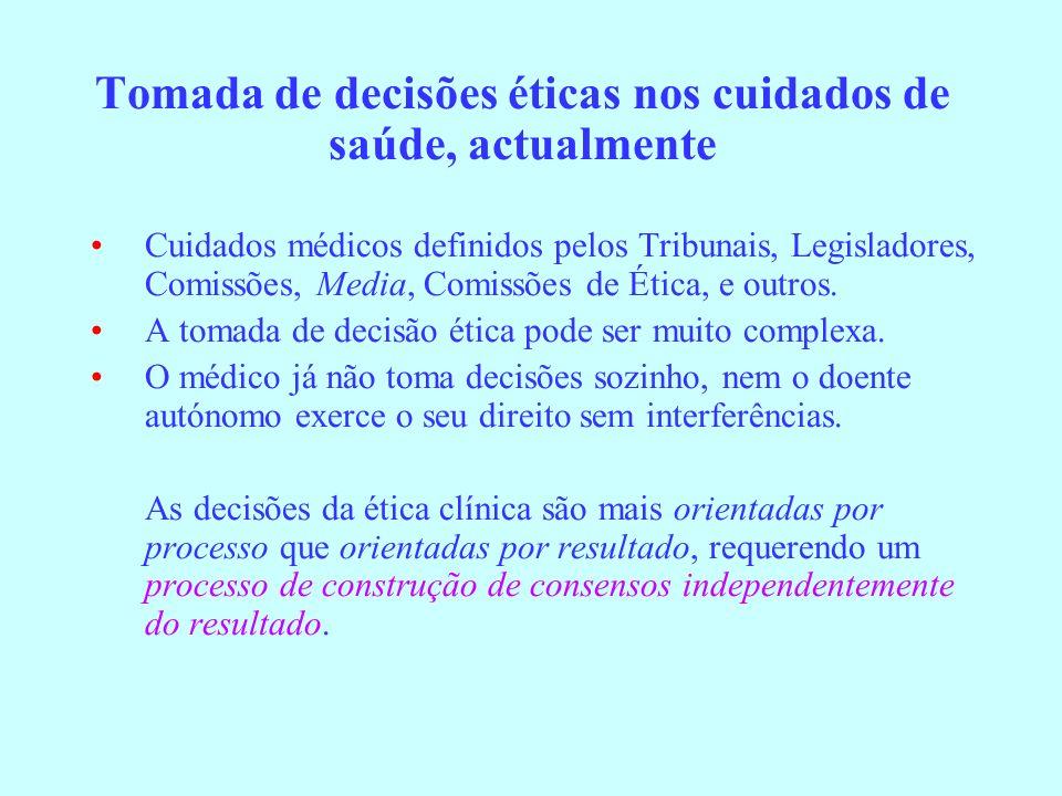 Tomada de decisões éticas nos cuidados de saúde, actualmente Cuidados médicos definidos pelos Tribunais, Legisladores, Comissões, Media, Comissões de