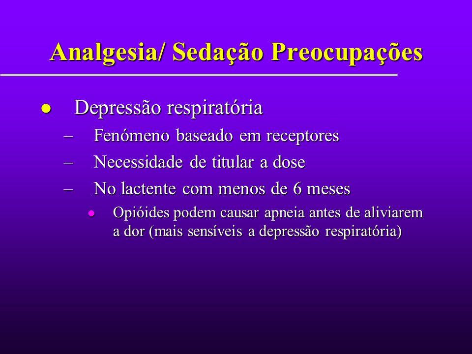 Analgesia/ Sedação Preocupações l Adição –Adição vs Tolerância vs Dependência