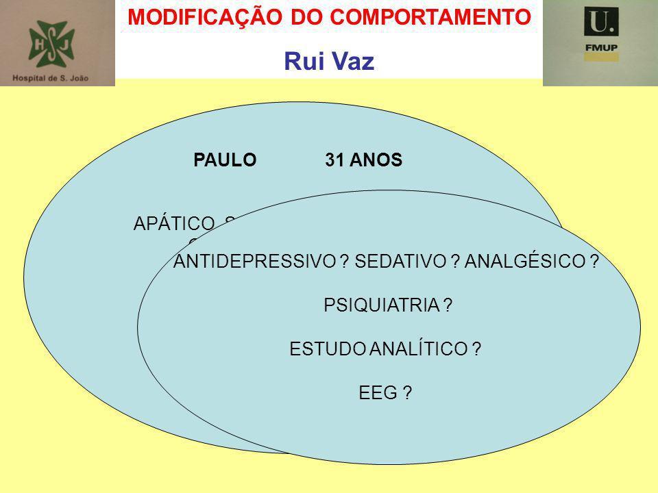 MODIFICAÇÃO DO COMPORTAMENTO Rui Vaz PAULO 31 ANOS APÁTICO, SONOLENTO, DIFERENTE, CEFALEIAS OCASIONAIS EXAME NEUROLÓGICO NORMAL QUE ORIENTAÇÃO ? ANTID