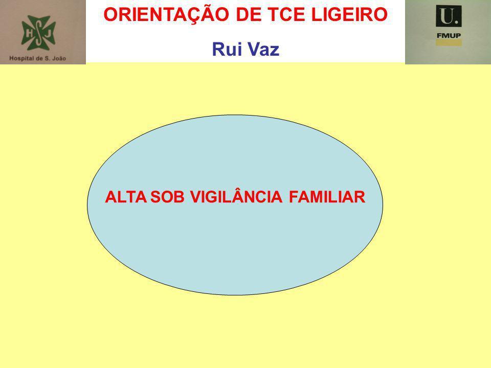ORIENTAÇÃO DE TCE LIGEIRO Rui Vaz ANTÓNIO 40 anos ATROPELADO POR AUTOMOVEL Hematoma do couro cabeludo ECG 15 SEM PERDA DE CONHECIMENTO SEM VÓMITOS FACTOR DE RISCO PRÉVIO (Hipocoagulação, alcoolismo, epilepsia, toxicodependência, tratam neurocirurgico) ORIENTAÇÃO .
