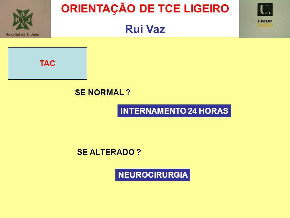 ORIENTAÇÃO DE TCE LIGEIRO Rui Vaz ANTÓNIO 40 anos ATROPELADO POR AUTOMOVEL Hematoma do couro cabeludo ECG 15 PERDA IMEDIATA DE CONHECIMENTO SEM VÓMITOS CEFALEIAS DIFUSAS ORIENTAÇÃO .