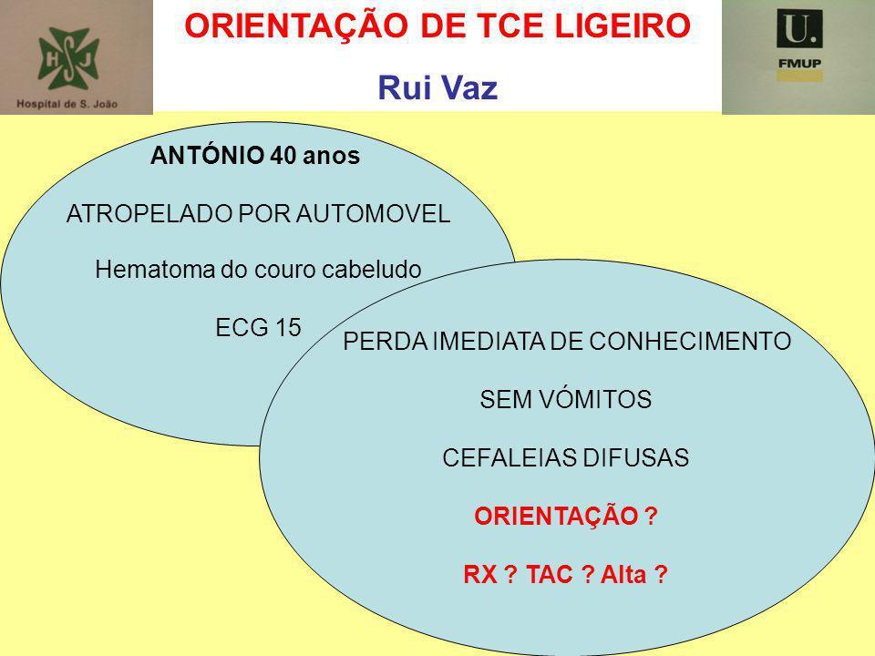 ORIENTAÇÃO DE TCE LIGEIRO Rui Vaz ANTÓNIO 40 anos ATROPELADO POR AUTOMOVEL Hematoma do couro cabeludo ECG 15 PERDA IMEDIATA DE CONHECIMENTO SEM VÓMITO