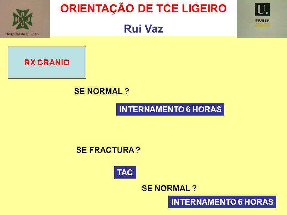 ORIENTAÇÃO DE TCE LIGEIRO Rui Vaz RX CRANIO SE NORMAL ? INTERNAMENTO 6 HORAS SE FRACTURA ? TAC SE NORMAL ? INTERNAMENTO 6 HORAS