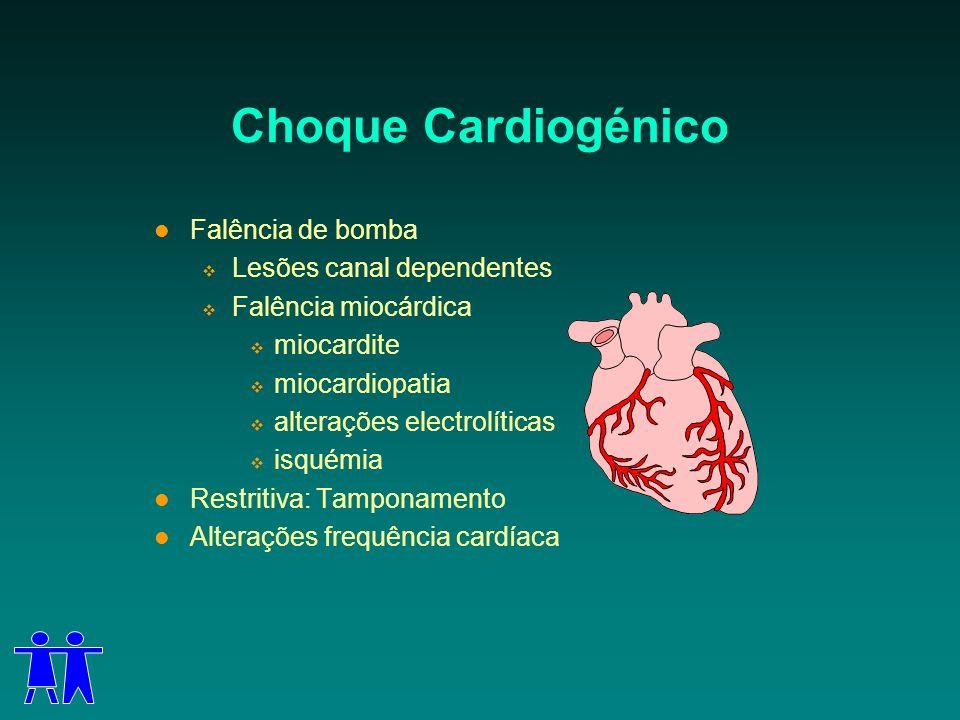 Choque Cardiogénico Falência de bomba Lesões canal dependentes Falência miocárdica miocardite miocardiopatia alterações electrolíticas isquémia Restri