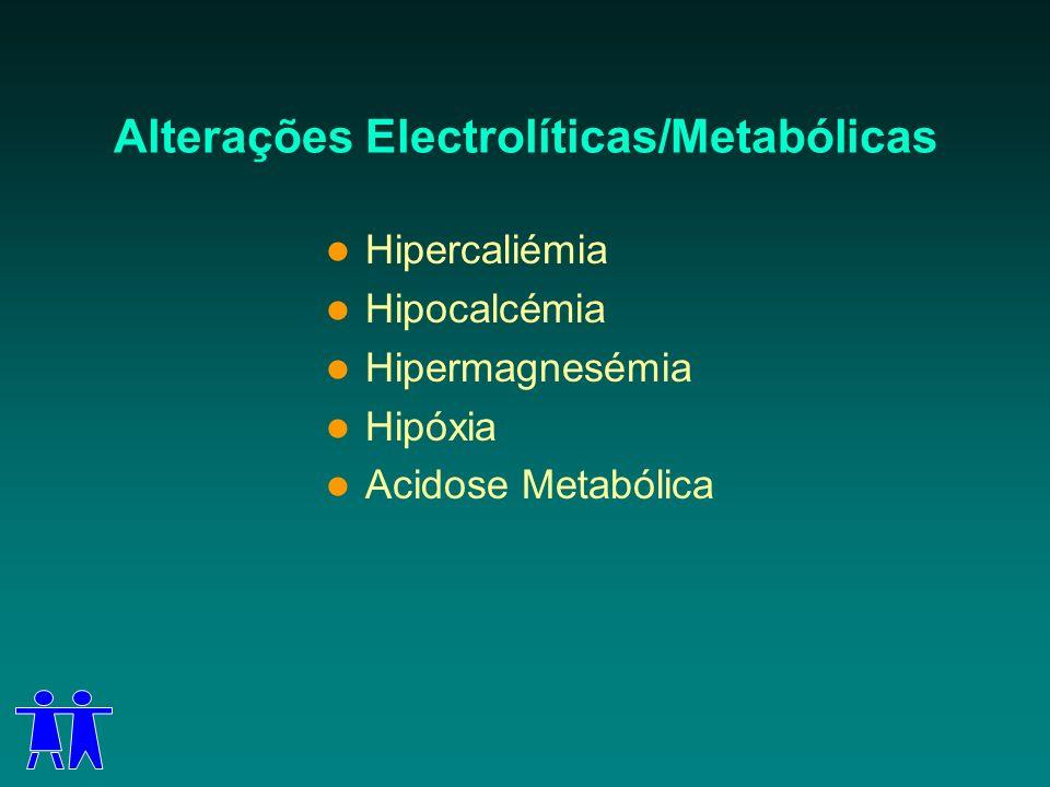 Alterações Electrolíticas/Metabólicas Hipercaliémia Hipocalcémia Hipermagnesémia Hipóxia Acidose Metabólica