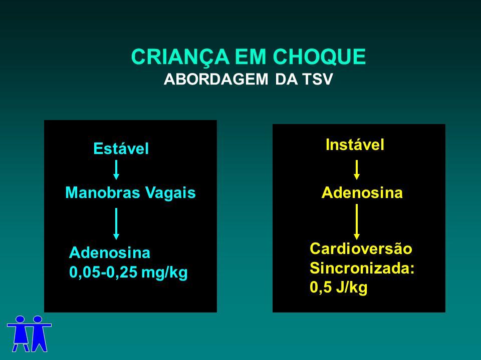 CRIANÇA EM CHOQUE ABORDAGEM DA TSV Estável Instável Manobras Vagais Adenosina 0,05-0,25 mg/kg Adenosina Cardioversão Sincronizada: 0,5 J/kg