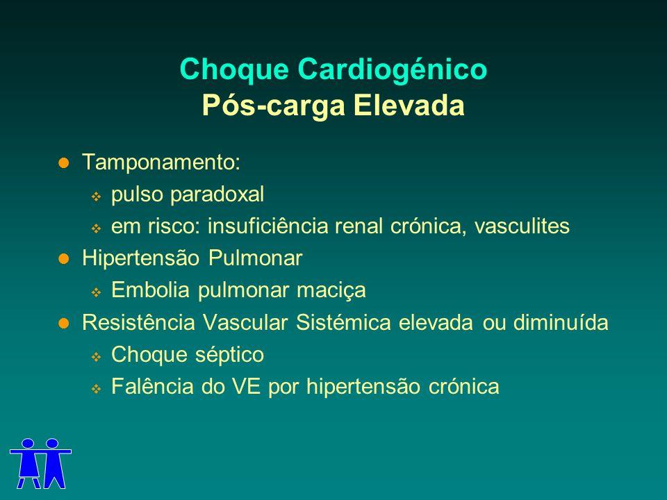 Choque Cardiogénico Pós-carga Elevada Tamponamento: pulso paradoxal em risco: insuficiência renal crónica, vasculites Hipertensão Pulmonar Embolia pul