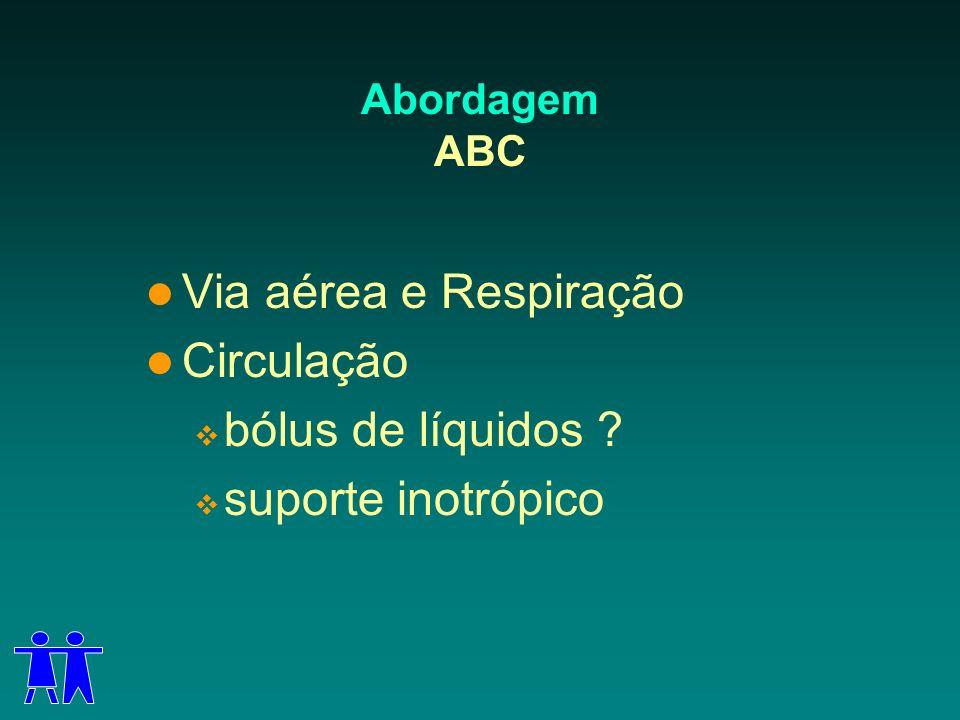 Abordagem ABC Via aérea e Respiração Circulação bólus de líquidos ? suporte inotrópico