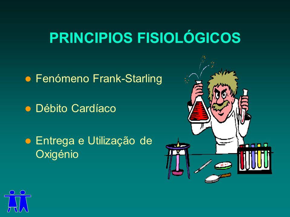 PRINCIPIOS FISIOLÓGICOS Fenómeno Frank-Starling Débito Cardíaco Entrega e Utilização de Oxigénio