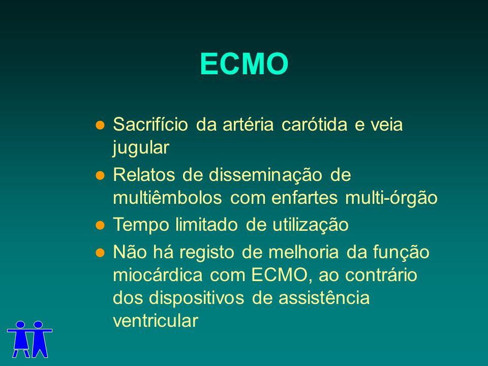 ECMO Sacrifício da artéria carótida e veia jugular Relatos de disseminação de multiêmbolos com enfartes multi-órgão Tempo limitado de utilização Não h