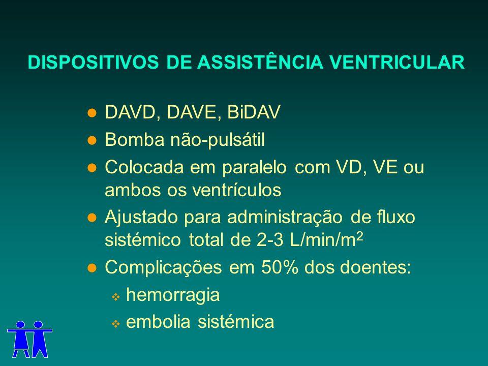 DISPOSITIVOS DE ASSISTÊNCIA VENTRICULAR DAVD, DAVE, BiDAV Bomba não-pulsátil Colocada em paralelo com VD, VE ou ambos os ventrículos Ajustado para adm