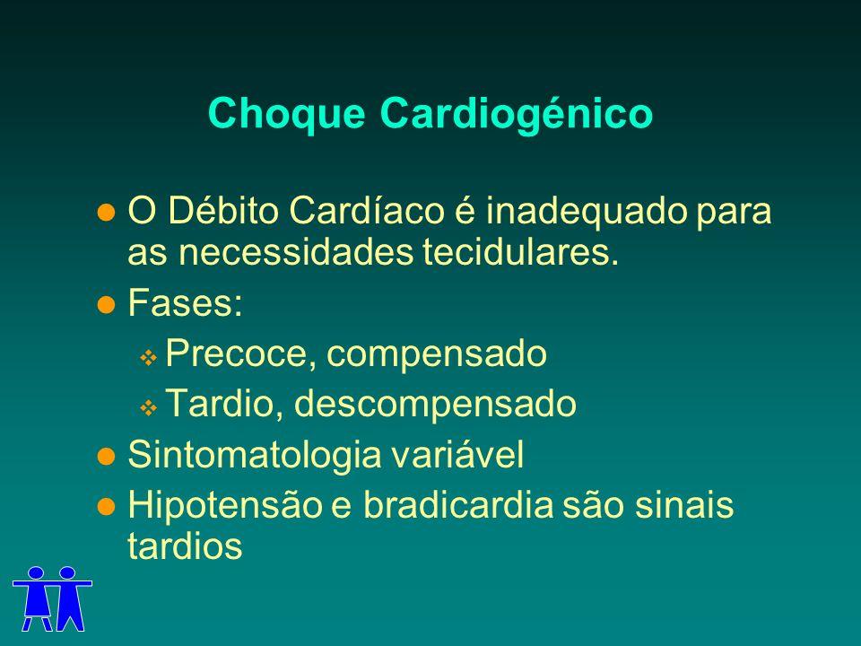 Choque Cardiogénico O Débito Cardíaco é inadequado para as necessidades tecidulares. Fases: Precoce, compensado Tardio, descompensado Sintomatologia v