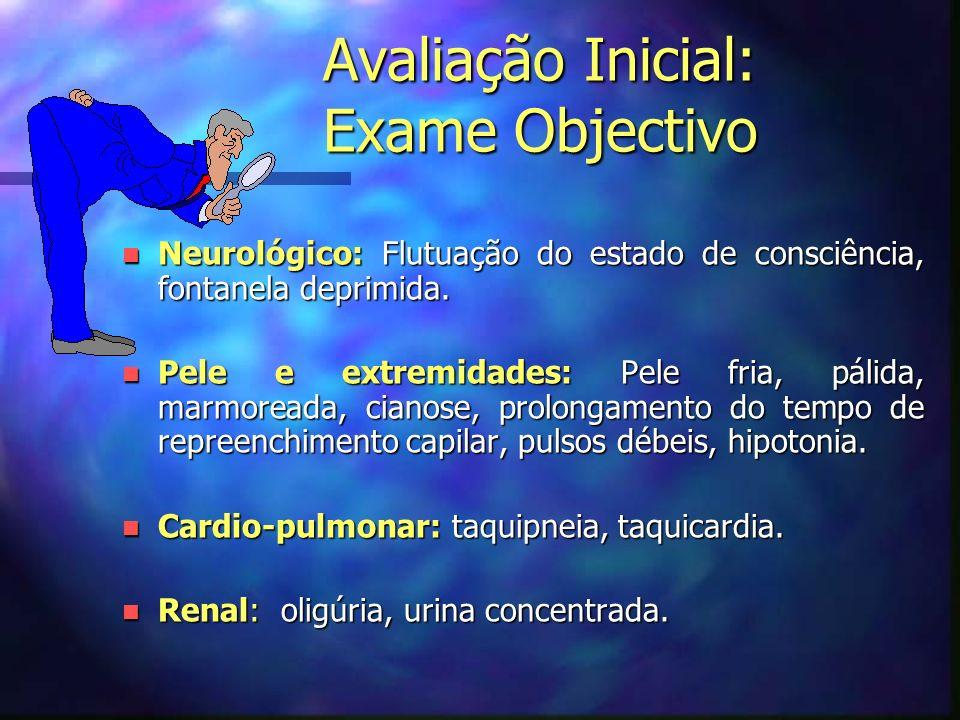 Avaliação Inicial: Exame Objectivo n Neurológico: Flutuação do estado de consciência, fontanela deprimida.