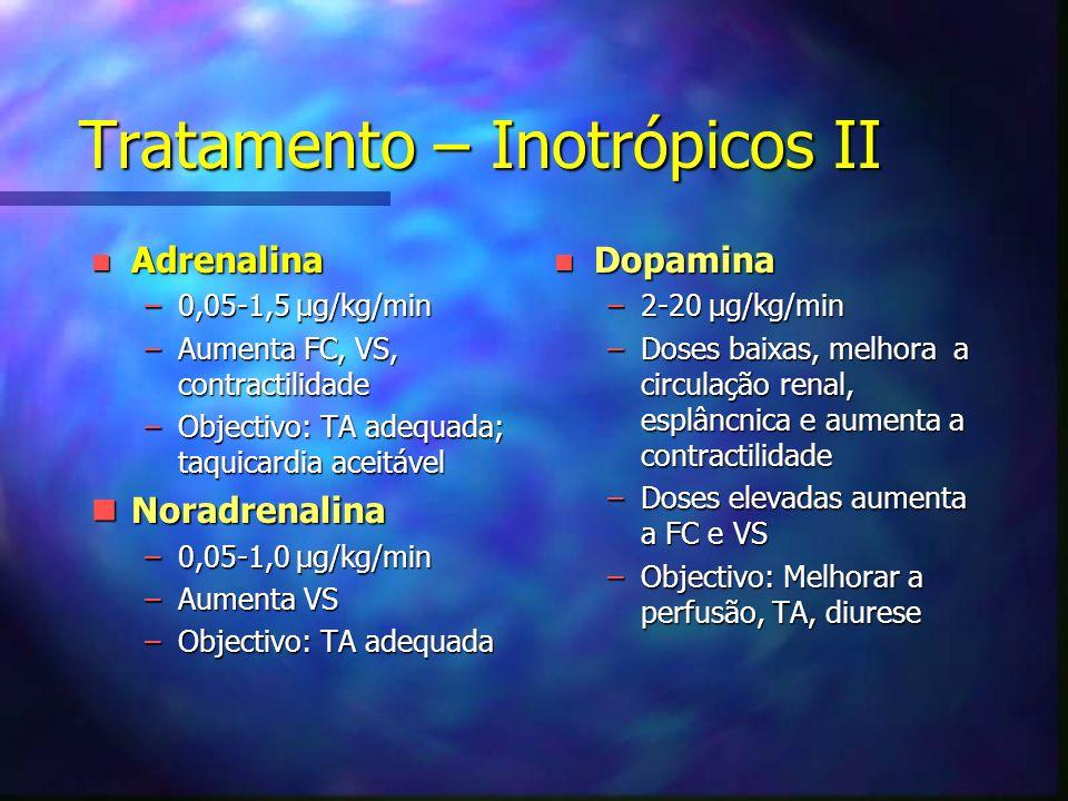 n Adrenalina –0,05-1,5 μg/kg/min –Aumenta FC, VS, contractilidade –Objectivo: TA adequada; taquicardia aceitável nNoradrenalina –0,05-1,0 μg/kg/min –Aumenta VS –Objectivo: TA adequada n Dopamina –2-20 μg/kg/min –Doses baixas, melhora a circulação renal, esplâncnica e aumenta a contractilidade –Doses elevadas aumenta a FC e VS –Objectivo: Melhorar a perfusão, TA, diurese Tratamento – Inotrópicos II