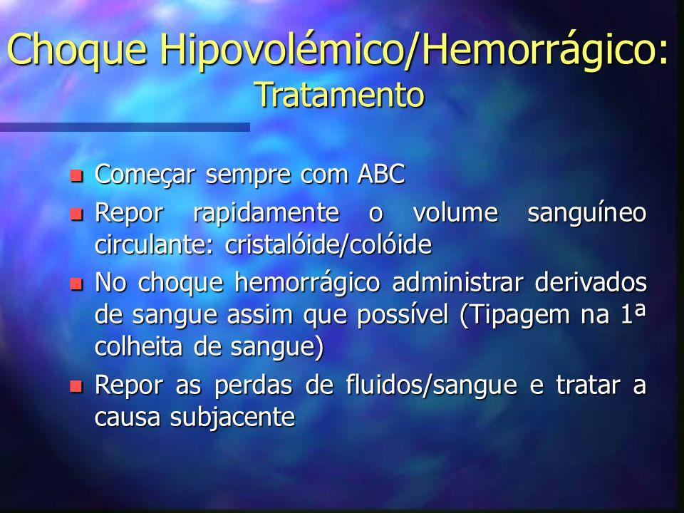 Choque Hipovolémico/Hemorrágico: Tratamento n Começar sempre com ABC n Repor rapidamente o volume sanguíneo circulante: cristalóide/colóide n No choque hemorrágico administrar derivados de sangue assim que possível (Tipagem na 1ª colheita de sangue) n Repor as perdas de fluidos/sangue e tratar a causa subjacente