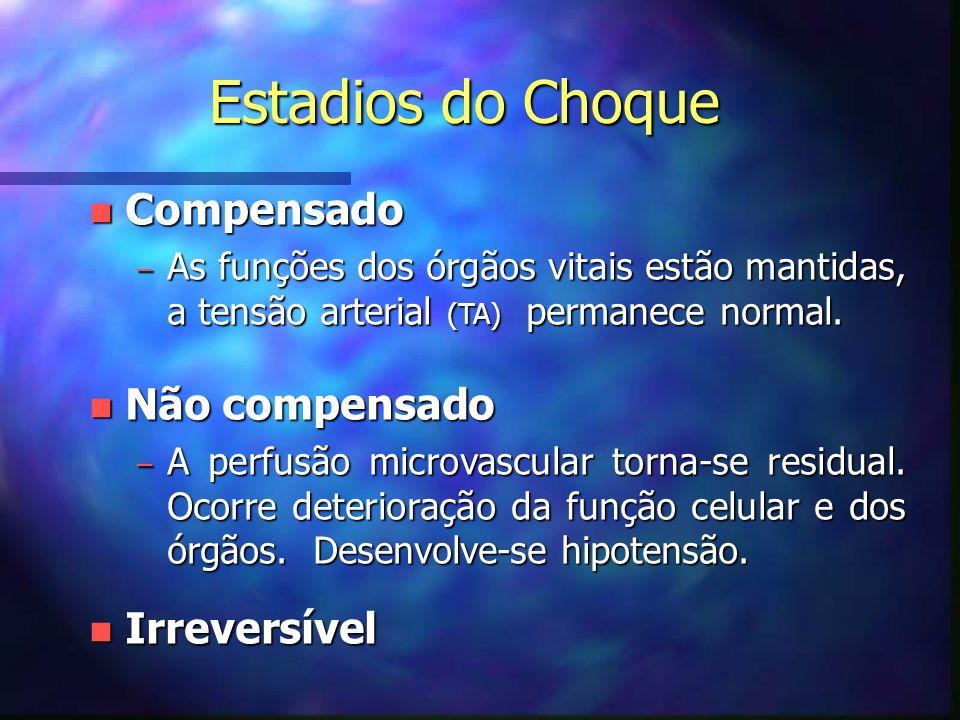 Estadios do Choque n Compensado – As funções dos órgãos vitais estão mantidas, a tensão arterial (TA) permanece normal.