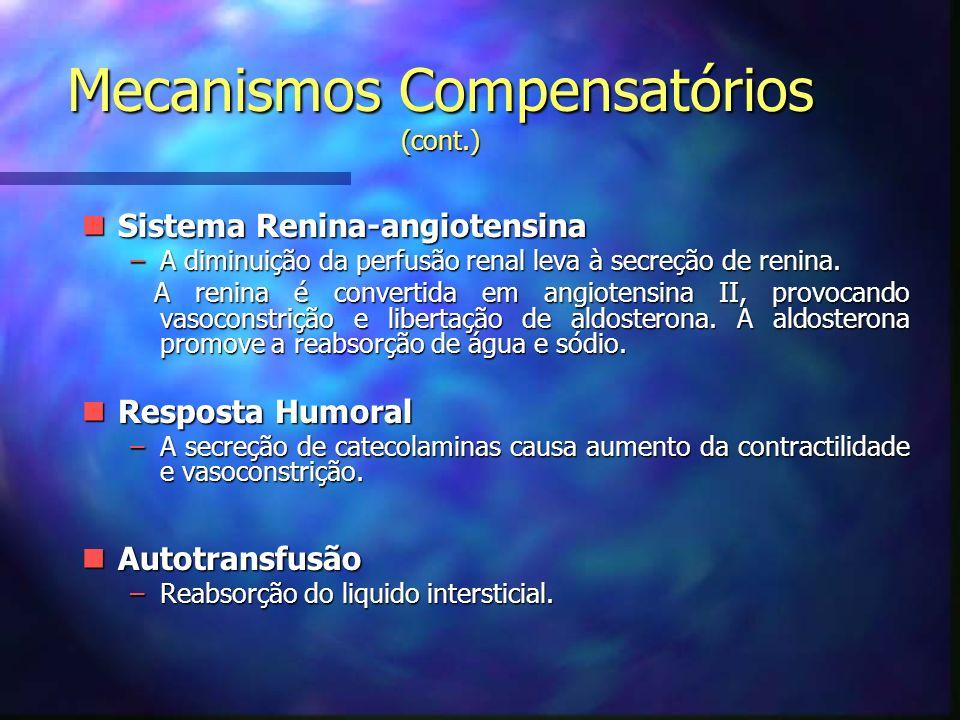 Mecanismos Compensatórios (cont.) nSistema Renina-angiotensina –A diminuição da perfusão renal leva à secreção de renina.