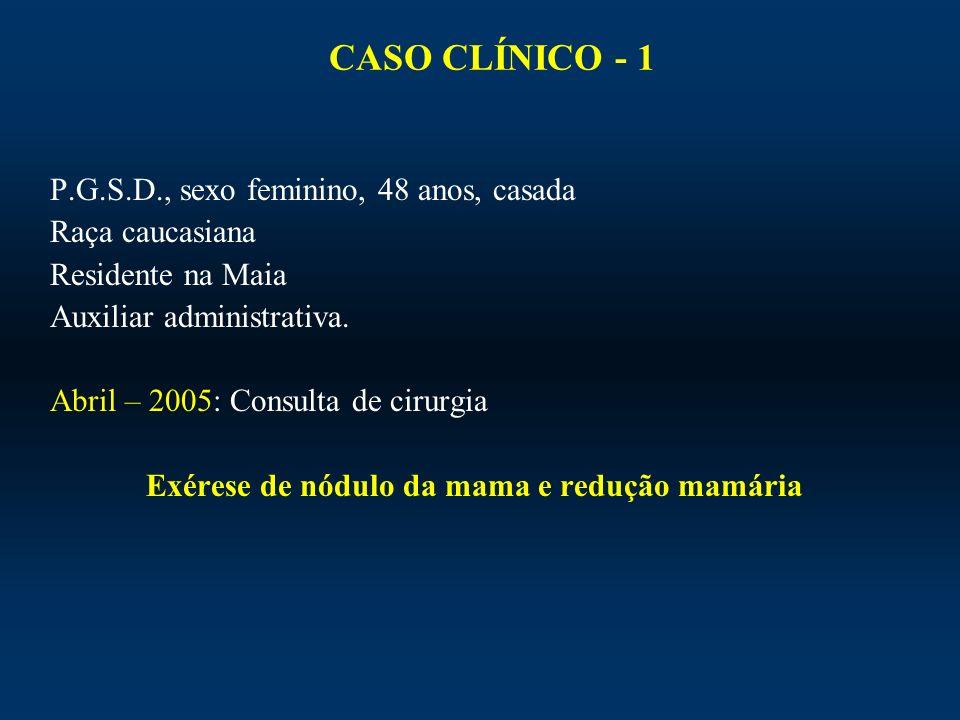 CASO CLÍNICO - 1 P.G.S.D., sexo feminino, 48 anos, casada Raça caucasiana Residente na Maia Auxiliar administrativa. Abril – 2005: Consulta de cirurgi