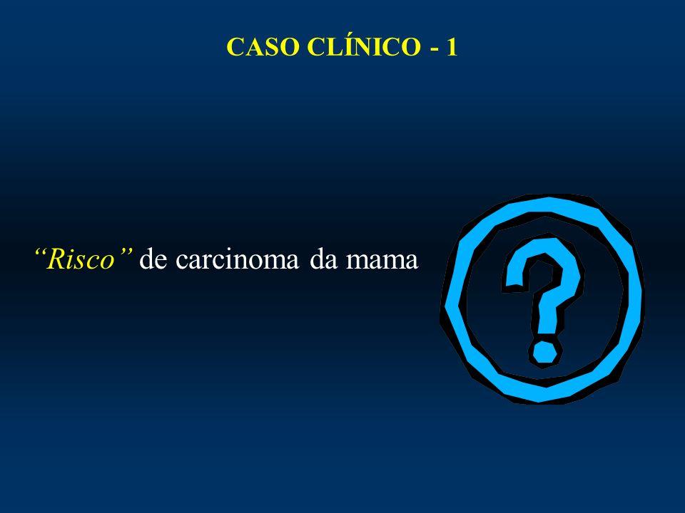CASO CLÍNICO - 1 Risco de carcinoma da mama