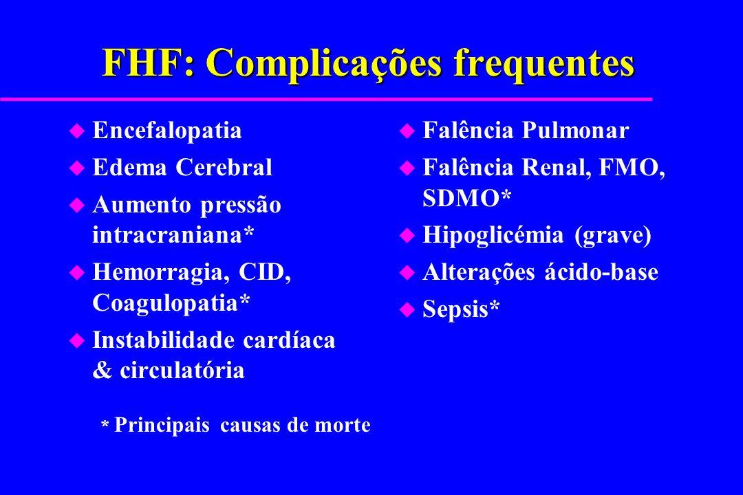 FHF: Complicações frequentes u Encefalopatia u Edema Cerebral u Aumento pressão intracraniana* u Hemorragia, CID, Coagulopatia* u Instabilidade cardía