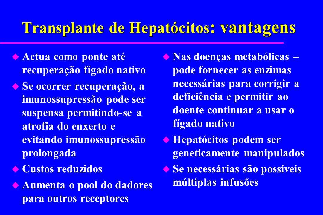 Transplante de Hepatócitos : vantagens u Actua como ponte até recuperação fígado nativo u Se ocorrer recuperação, a imunossupressão pode ser suspensa