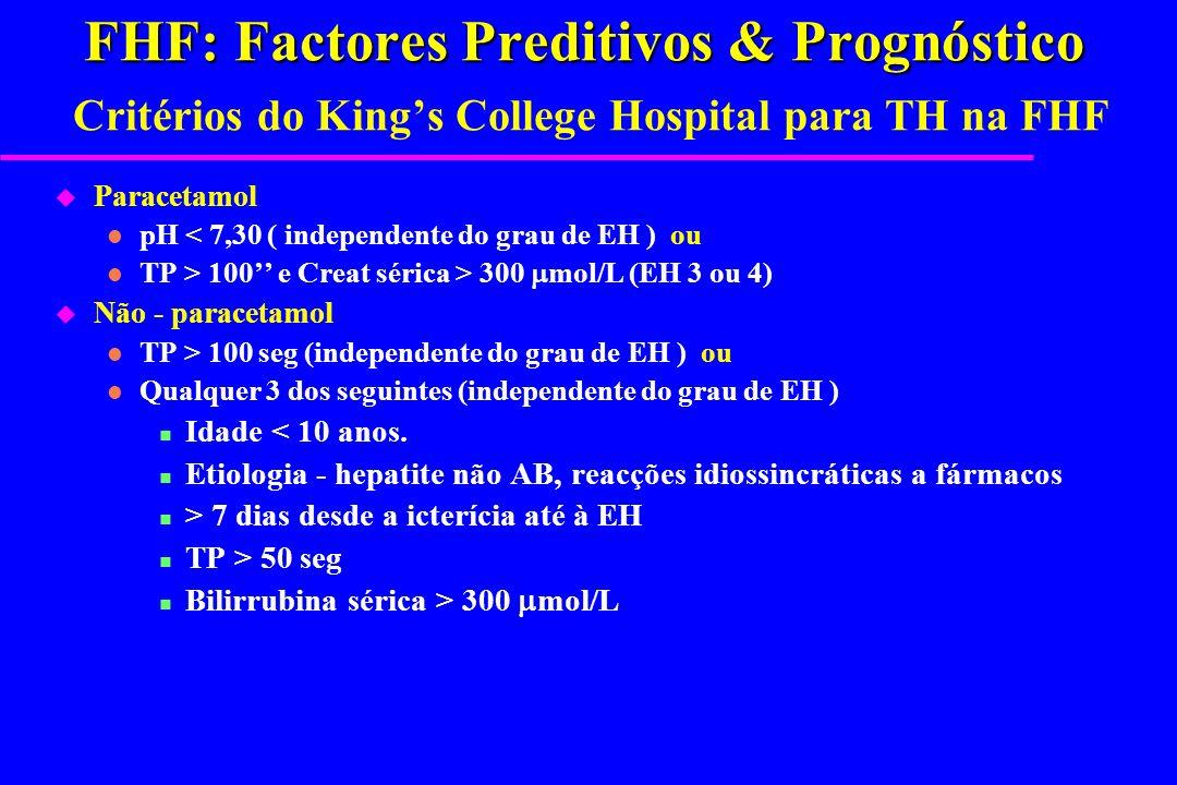 FHF: Factores Preditivos & Prognóstico FHF: Factores Preditivos & Prognóstico Critérios do Kings College Hospital para TH na FHF u Paracetamol l pH <