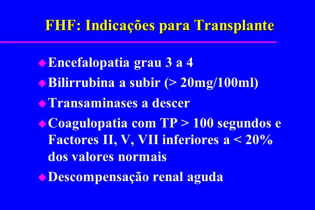 FHF: Indicações para Transplante u Encefalopatia grau 3 a 4 u Bilirrubina a subir (> 20mg/100ml) u Transaminases a descer u Coagulopatia com TP > 100