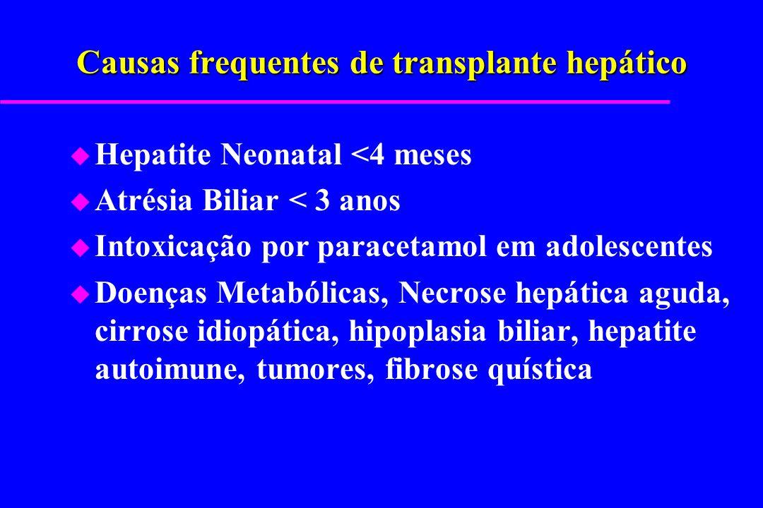 Causas frequentes de transplante hepático u Hepatite Neonatal <4 meses u Atrésia Biliar < 3 anos u Intoxicação por paracetamol em adolescentes u Doenç