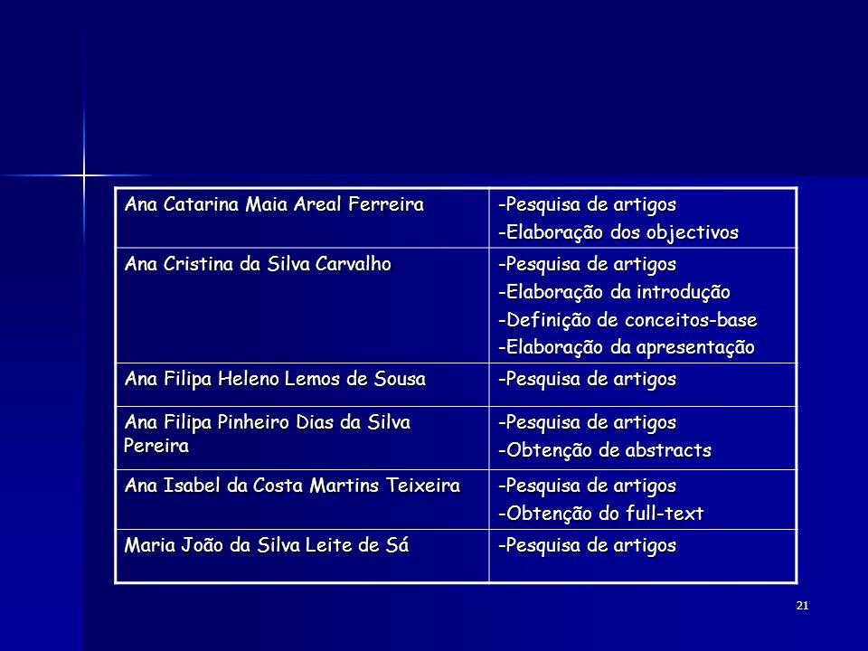 21 Ana Catarina Maia Areal Ferreira -Pesquisa de artigos -Elaboração dos objectivos Ana Cristina da Silva Carvalho -Pesquisa de artigos -Elaboração da