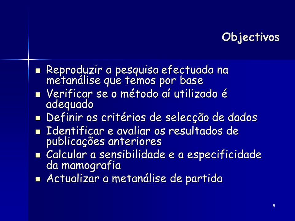 9 Objectivos Reproduzir a pesquisa efectuada na metanálise que temos por base Reproduzir a pesquisa efectuada na metanálise que temos por base Verific