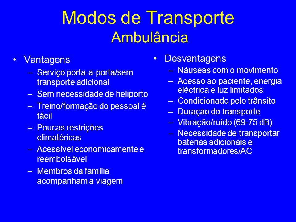 Modos de Transporte Ambulância Vantagens –Serviço porta-a-porta/sem transporte adicional –Sem necessidade de heliporto –Treino/formação do pessoal é f