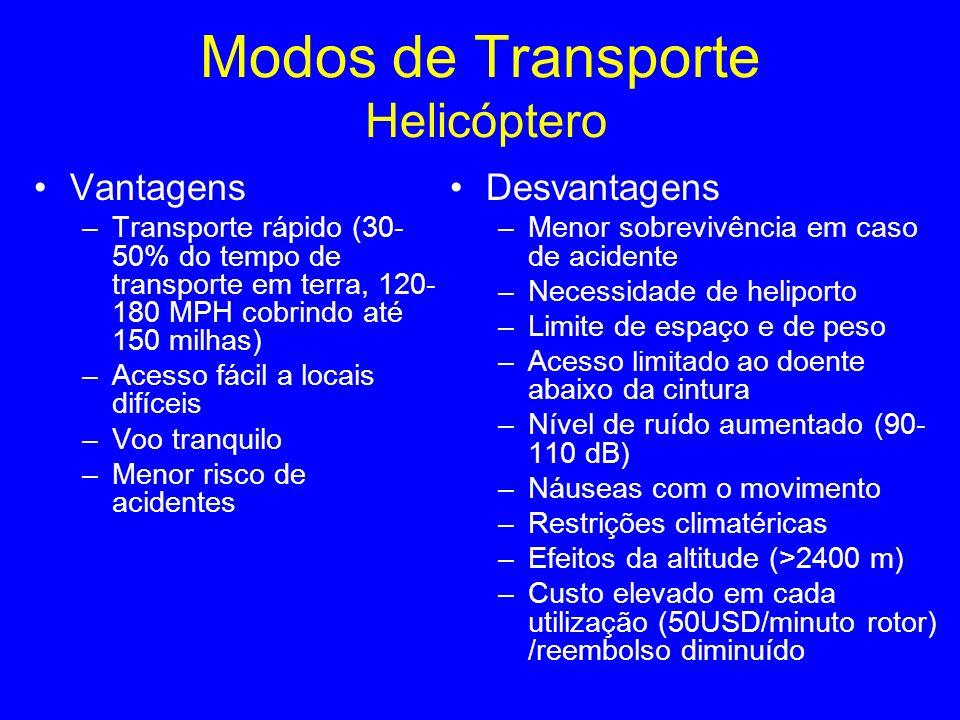 Vantagens –Transporte rápido (30- 50% do tempo de transporte em terra, 120- 180 MPH cobrindo até 150 milhas) –Acesso fácil a locais difíceis –Voo tran