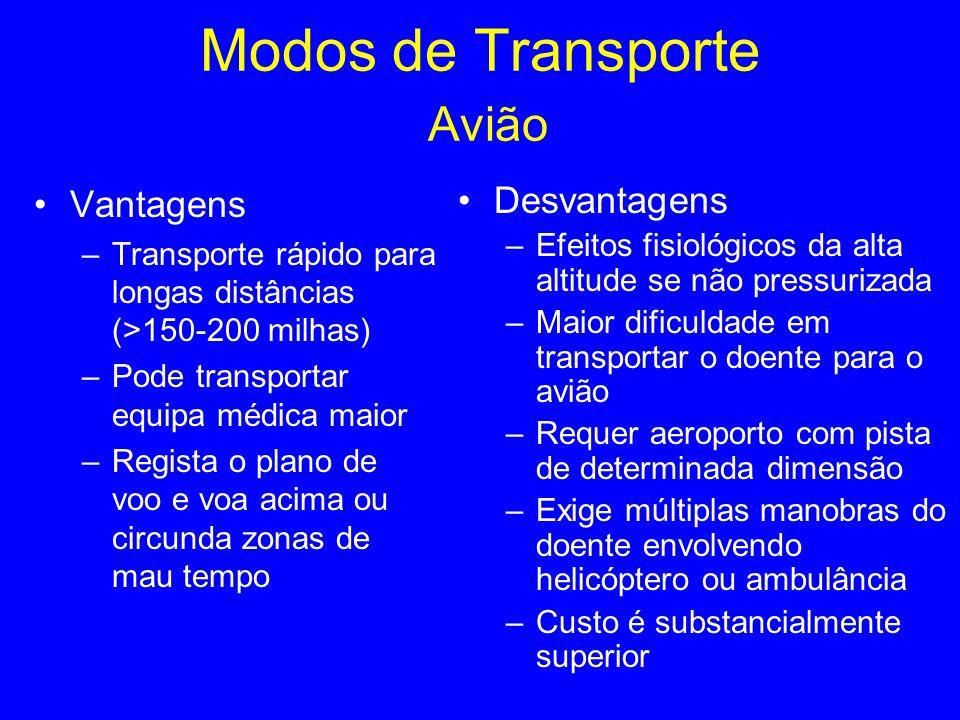 Vantagens –Transporte rápido para longas distâncias (>150-200 milhas) –Pode transportar equipa médica maior –Regista o plano de voo e voa acima ou cir