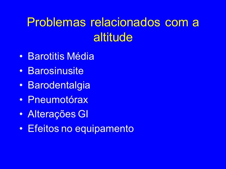 Problemas relacionados com a altitude Barotitis Média Barosinusite Barodentalgia Pneumotórax Alterações GI Efeitos no equipamento