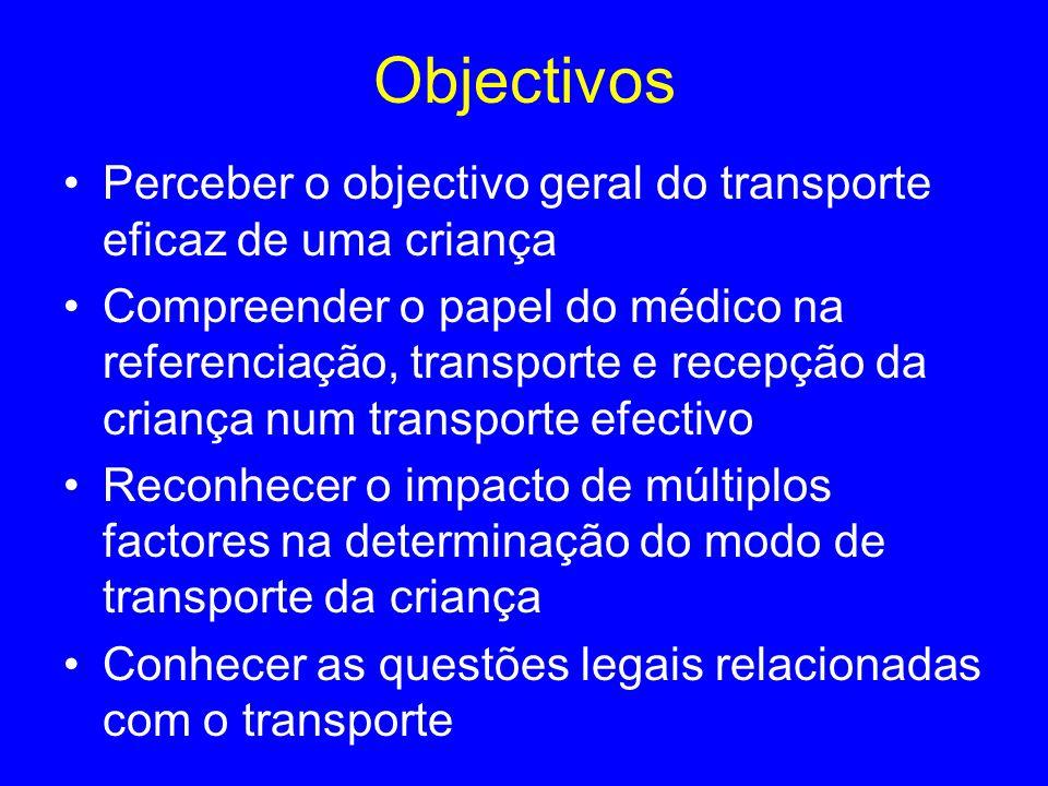 Objectivos Perceber o objectivo geral do transporte eficaz de uma criança Compreender o papel do médico na referenciação, transporte e recepção da cri