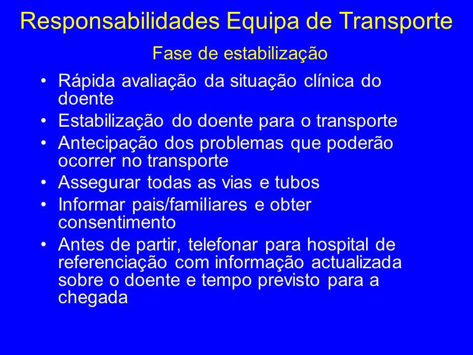 Responsabilidades Equipa de Transporte Fase de estabilização Rápida avaliação da situação clínica do doente Estabilização do doente para o transporte