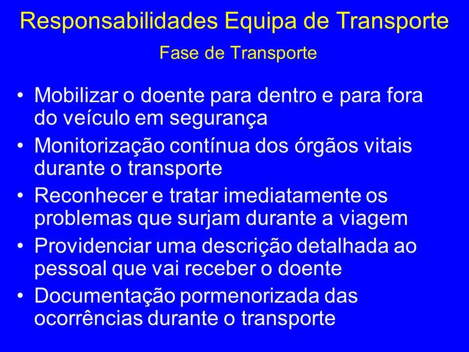 Mobilizar o doente para dentro e para fora do veículo em segurança Monitorização contínua dos órgãos vitais durante o transporte Reconhecer e tratar i