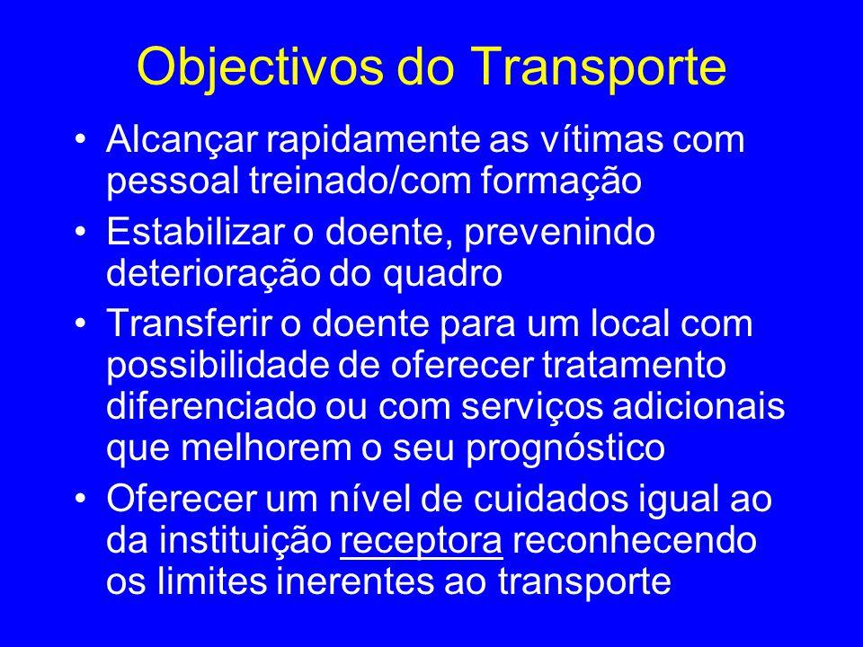 Objectivos do Transporte Alcançar rapidamente as vítimas com pessoal treinado/com formação Estabilizar o doente, prevenindo deterioração do quadro Tra