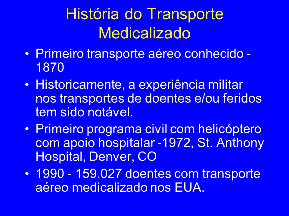 História do Transporte Medicalizado Primeiro transporte aéreo conhecido - 1870 Historicamente, a experiência militar nos transportes de doentes e/ou f
