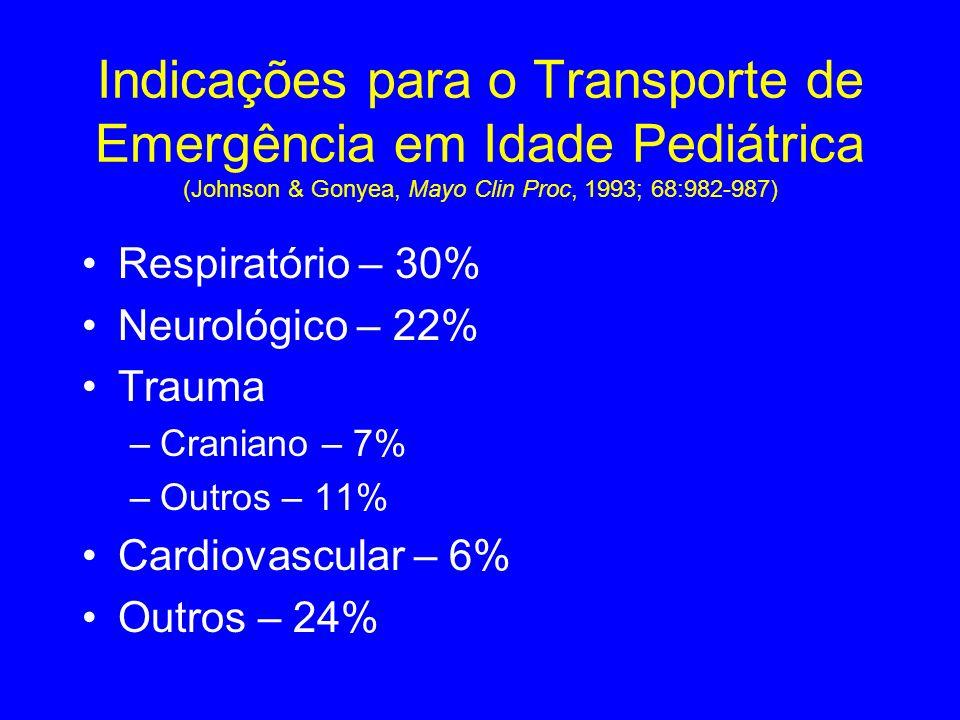 Indicações para o Transporte de Emergência em Idade Pediátrica (Johnson & Gonyea, Mayo Clin Proc, 1993; 68:982-987) Respiratório – 30% Neurológico – 2