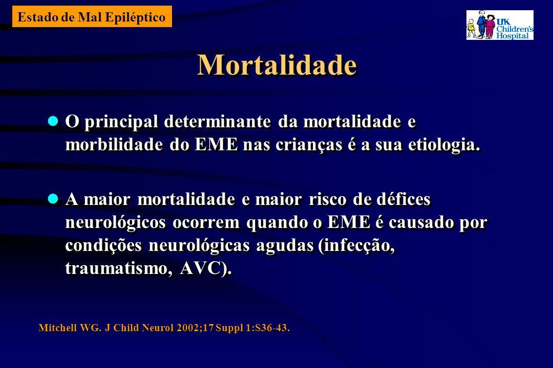 Estado de Mal Epiléptico MortalidadeMortalidade O principal determinante da mortalidade e morbilidade do EME nas crianças é a sua etiologia.