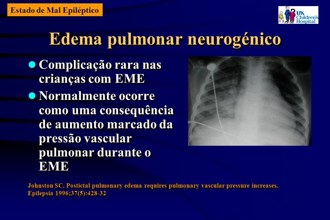 Estado de Mal Epiléptico Edema pulmonar neurogénico Complicação rara nas crianças com EME Complicação rara nas crianças com EME Normalmente ocorre como uma consequência de aumento marcado da pressão vascular pulmonar durante o EME Normalmente ocorre como uma consequência de aumento marcado da pressão vascular pulmonar durante o EME Complicação rara nas crianças com EME Complicação rara nas crianças com EME Normalmente ocorre como uma consequência de aumento marcado da pressão vascular pulmonar durante o EME Normalmente ocorre como uma consequência de aumento marcado da pressão vascular pulmonar durante o EME Johnston SC.