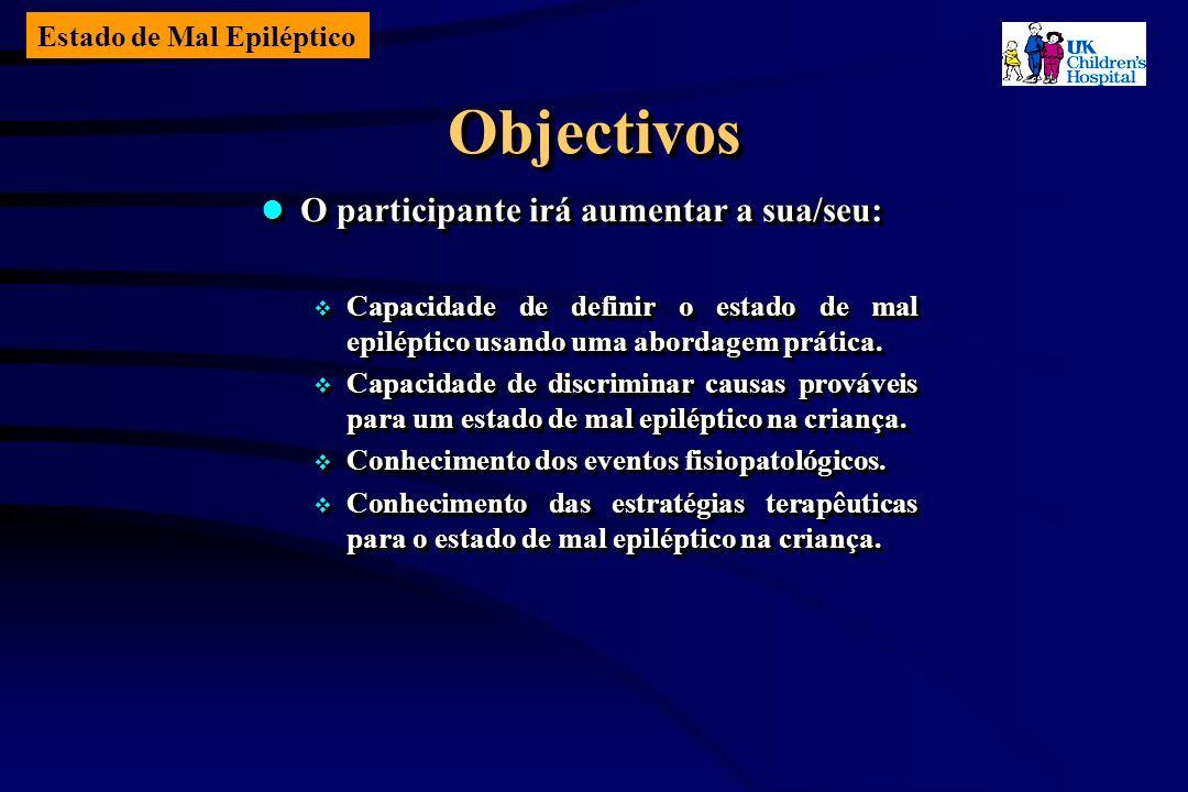 Estado de Mal Epiléptico ObjectivosObjectivos O participante irá aumentar a sua/seu: O participante irá aumentar a sua/seu: Capacidade de definir o estado de mal epiléptico usando uma abordagem prática.