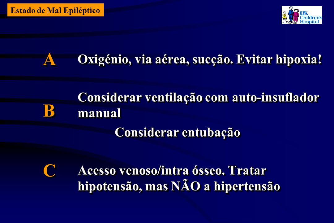 Estado de Mal Epiléptico Oxigénio, via aérea, sucção.