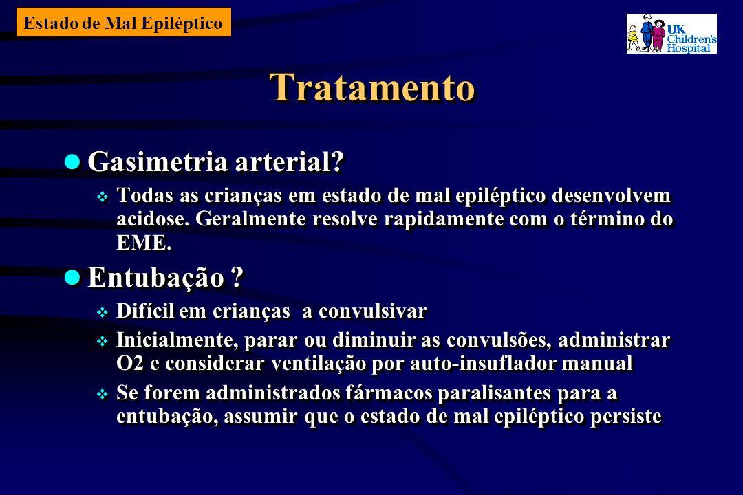 Estado de Mal Epiléptico TratamentoTratamento Gasimetria arterial.