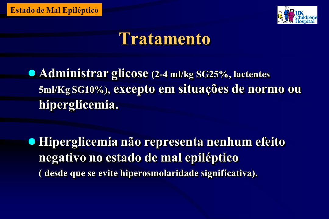 Estado de Mal Epiléptico TratamentoTratamento Administrar glicose (2-4 ml/kg SG25%, lactentes 5ml/Kg SG10%), excepto em situações de normo ou hiperglicemia.
